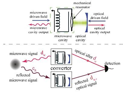 quantum-radar-2.jpg
