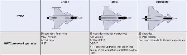 6th Generation Swede: The Saab Gripen E | Hush-Kit