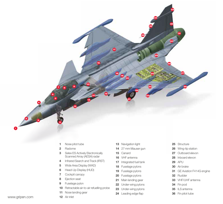 6th Generation Swede: The Saab Gripen E | Hush-Kit