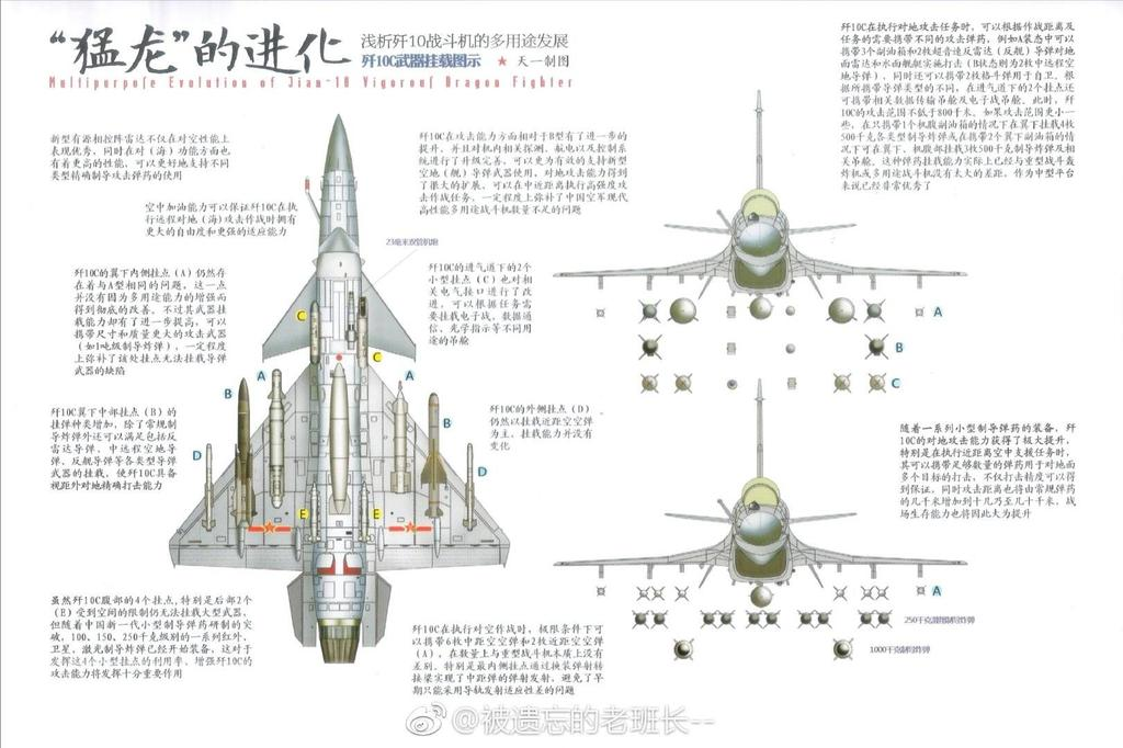 How good is China's J-10C fighter? We ask Justin Bronk from