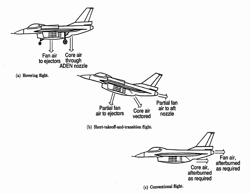 Modes-of-operation-of-the-E-7A-from-ref-5.png
