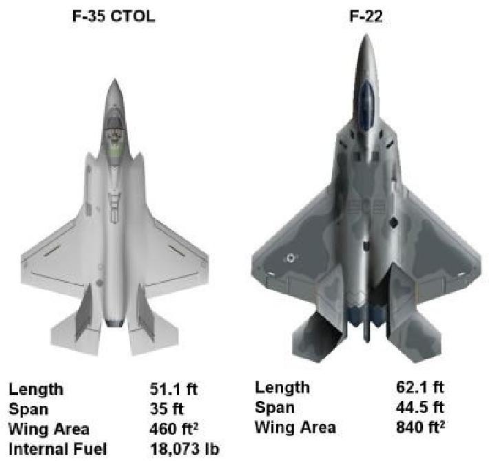 f35-f22.jpg